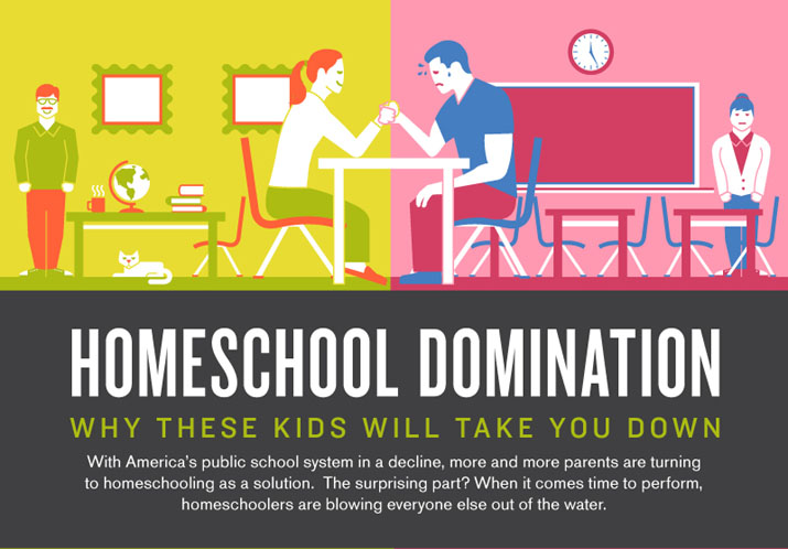 reasons people give for not homeschooling their kids 1 homeschool domination
